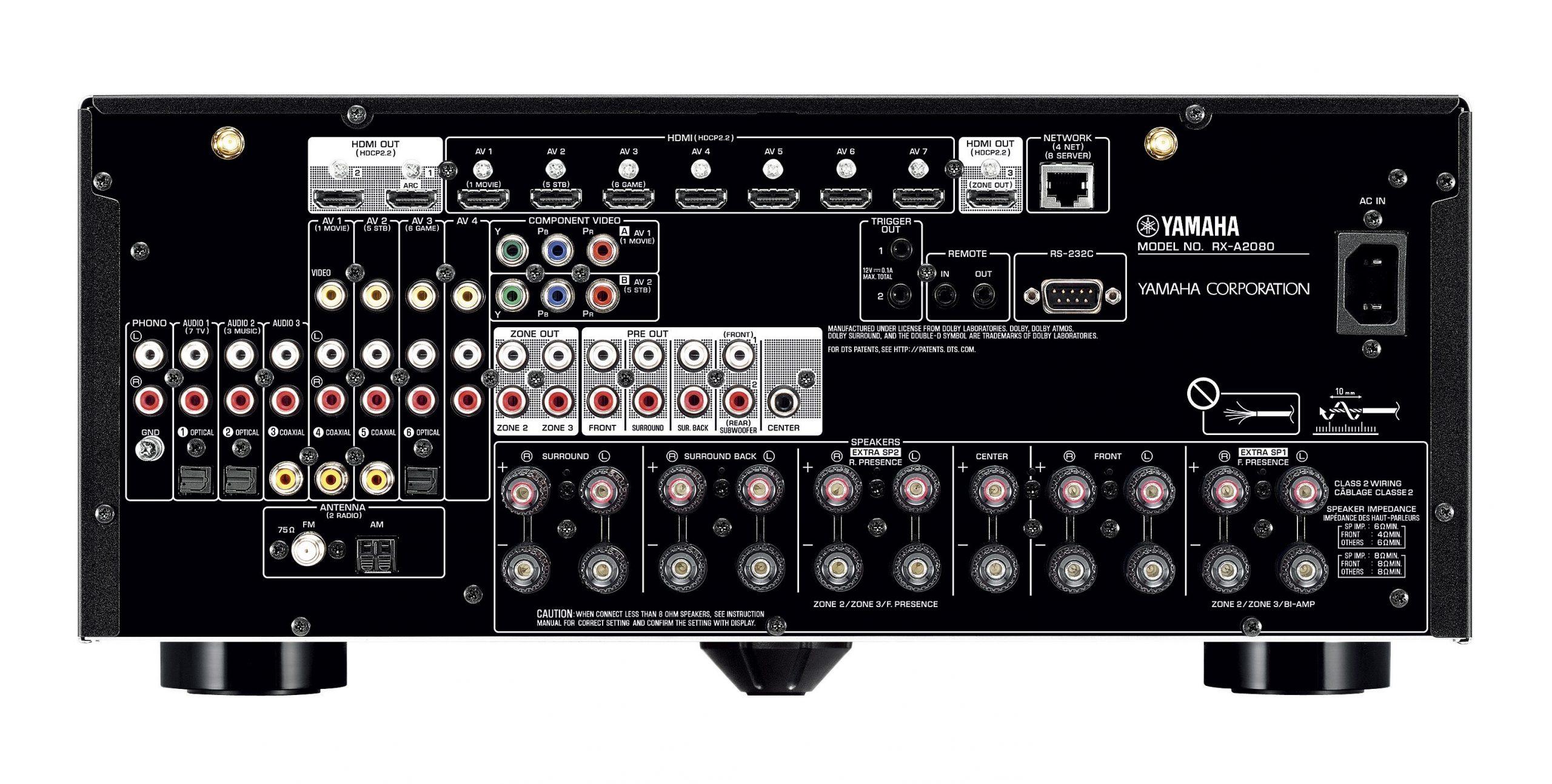 ampli Yamaha RX A2080 sau